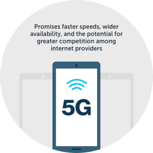 5G Internet Providers & WIFI | HighSpeedInternet com