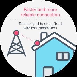 Internet data transmitted using radio signals
