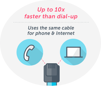 Cable Internet Providers In My Area >> Dsl Internet Providers By Zip Code Highspeedinternet Com