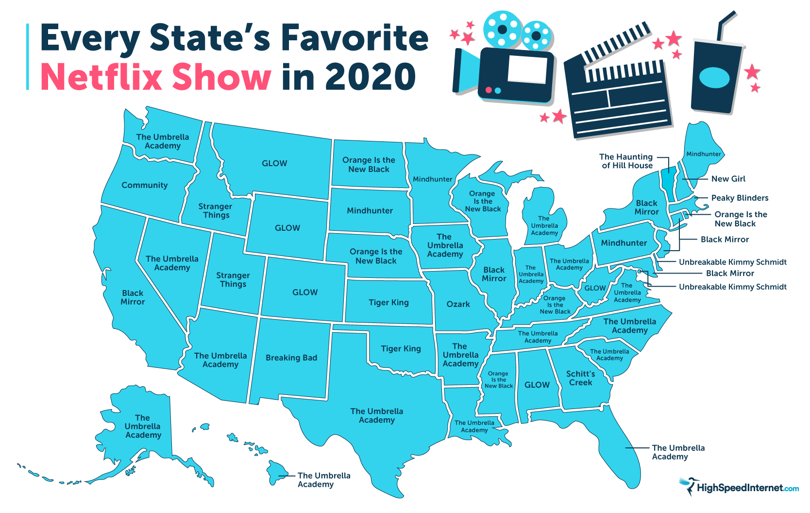 Every State's Favorite Netflix Show in 2020