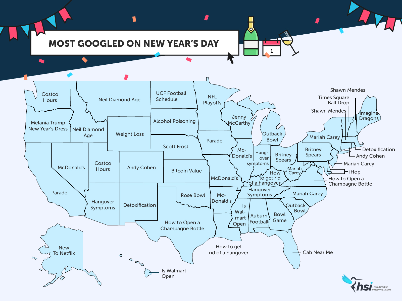 Every State's Most Googled Search on New Year's Day