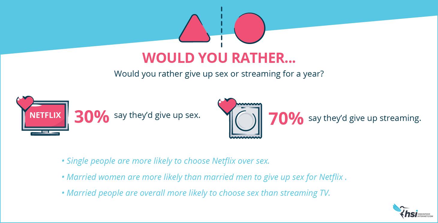 Naughty Netflix Habits: Netflix or Sex?