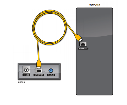 RCN Ethernet Install