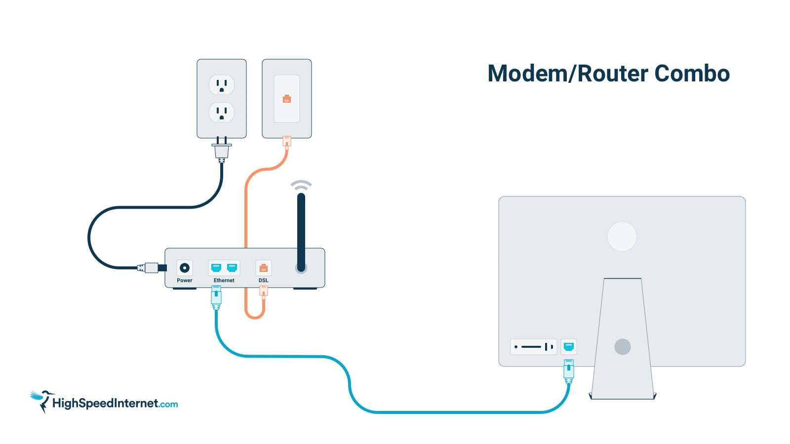 How to connect a wireless gateway to your computer