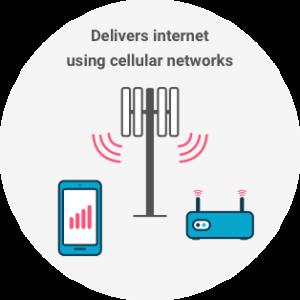 Delivers internet using cellular networks