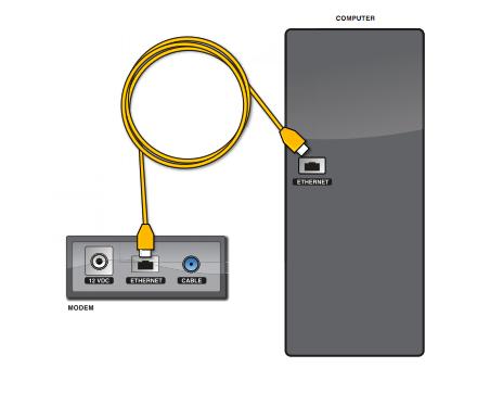 RCN Self-Installation Guide | HighSpeedInternet com